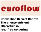 The Euroflow Range